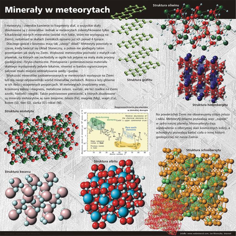 http://www.woreczko.pl/meteorites/features/Compendium/Plansza-1i.jpg
